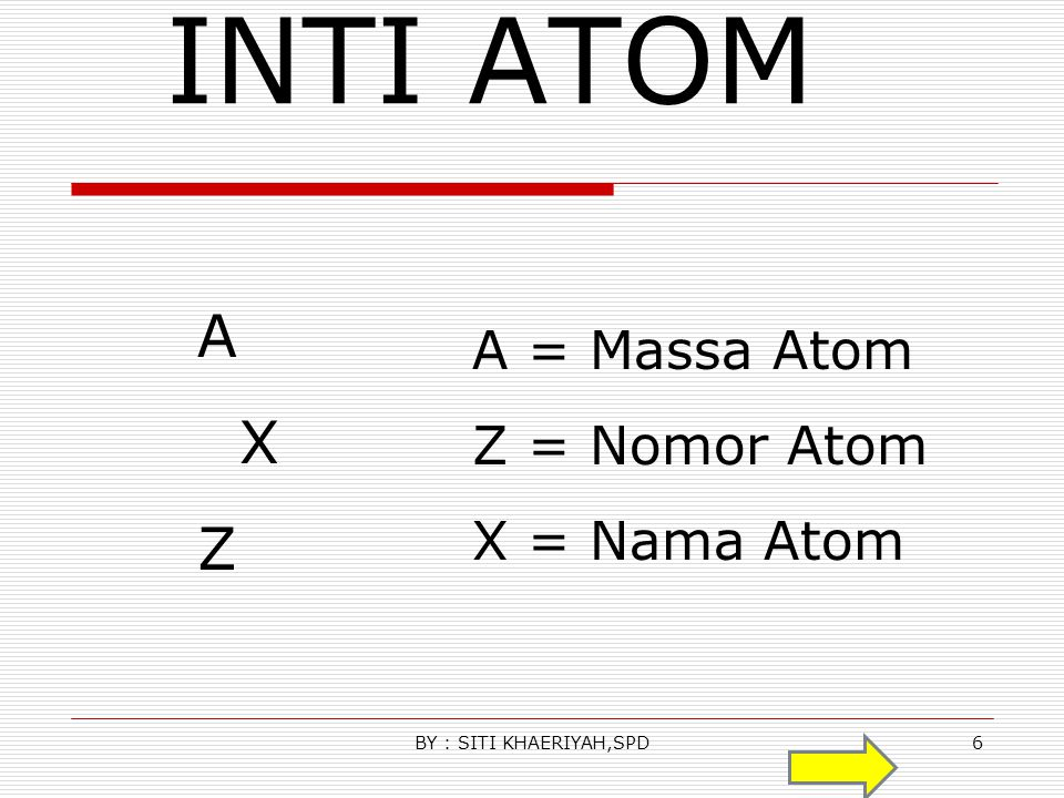 INTI ATOM A X Z A = Massa Atom Z = Nomor Atom X = Nama Atom
