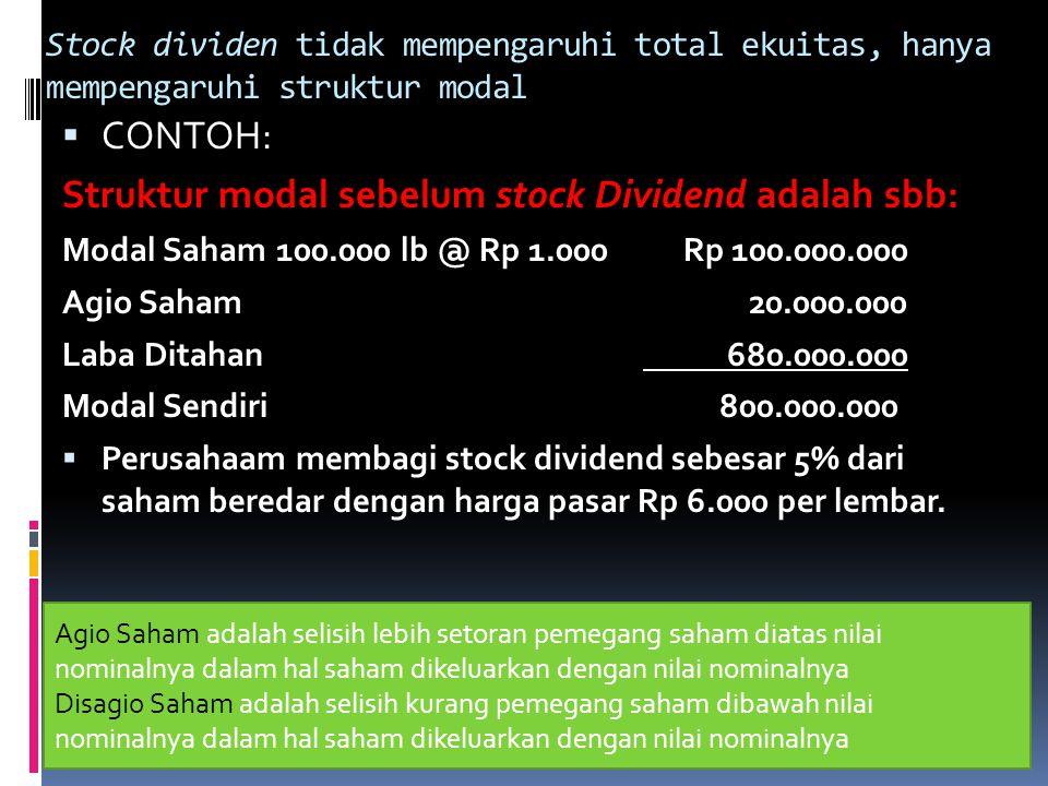 Struktur modal sebelum stock Dividend adalah sbb: