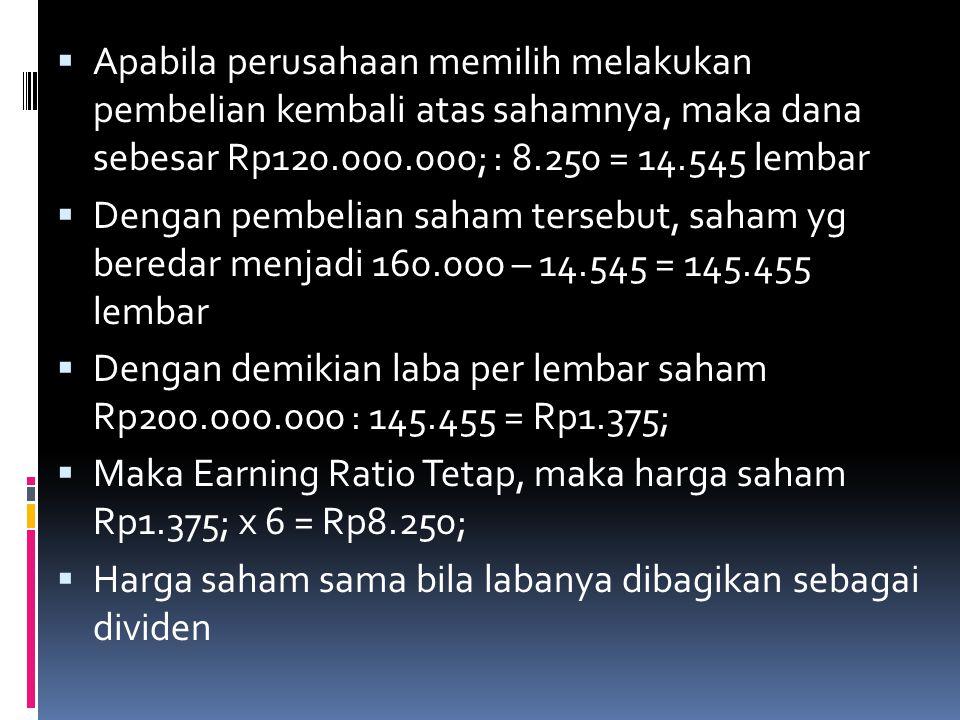 Apabila perusahaan memilih melakukan pembelian kembali atas sahamnya, maka dana sebesar Rp120.000.000; : 8.250 = 14.545 lembar