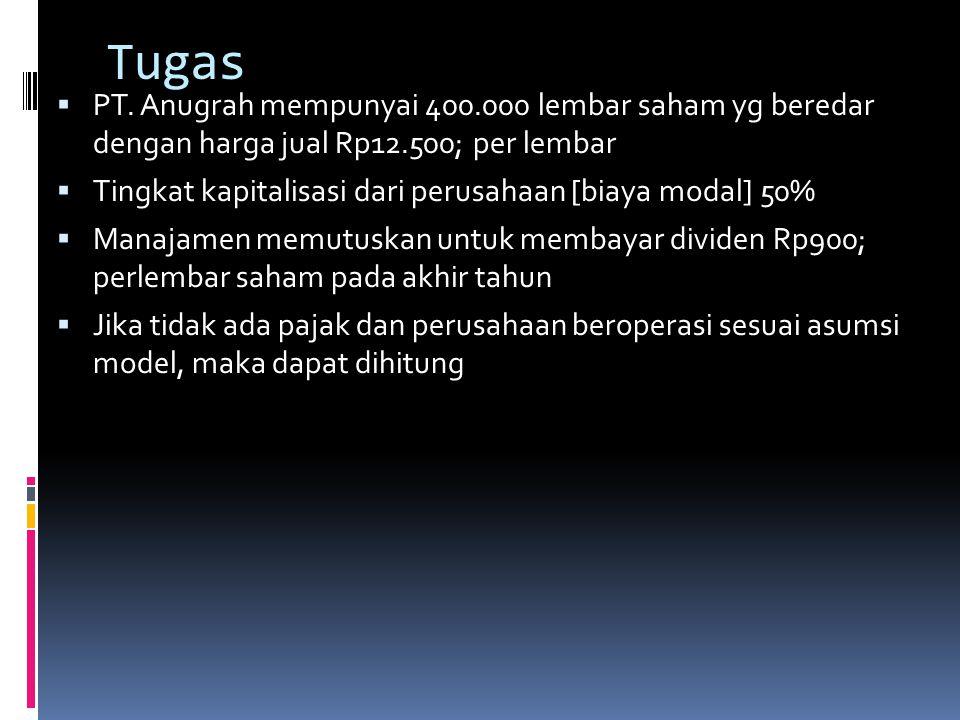 Tugas PT. Anugrah mempunyai 400.000 lembar saham yg beredar dengan harga jual Rp12.500; per lembar.