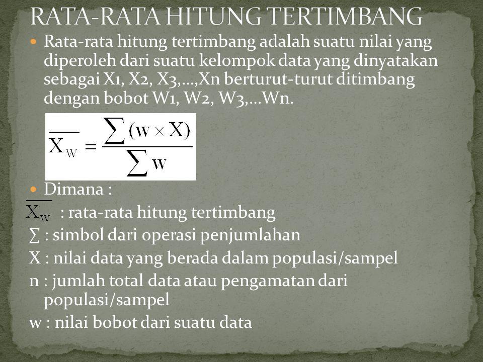 RATA-RATA HITUNG TERTIMBANG