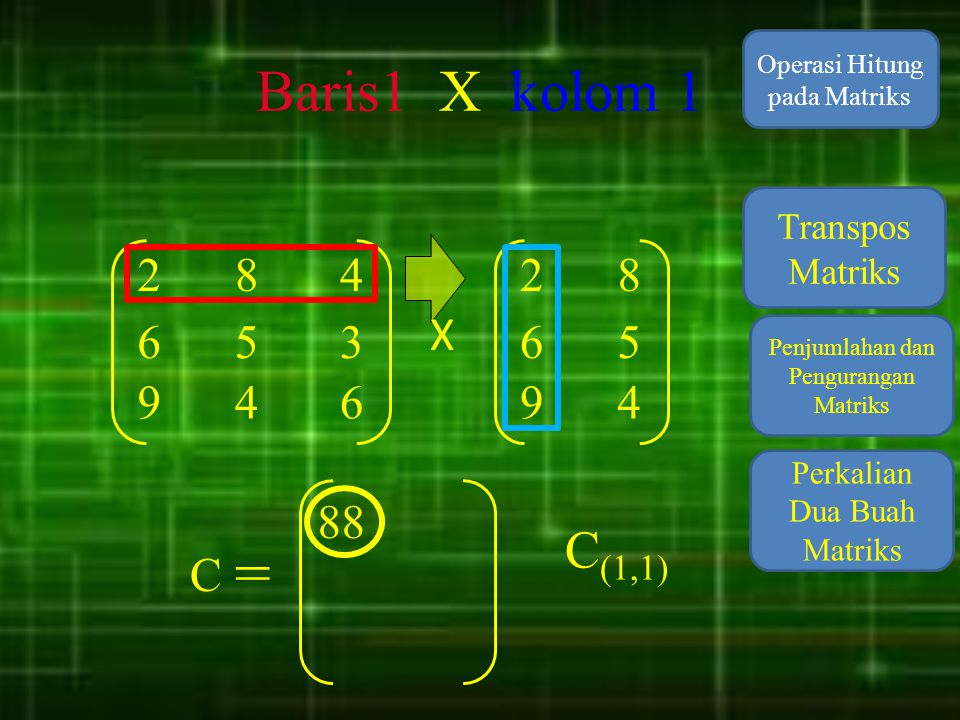 Baris1 X kolom 1 Operasi Hitung pada Matriks. Transpos Matriks. 2. 8. 4. 2. 8. X. 6. 5. 3.