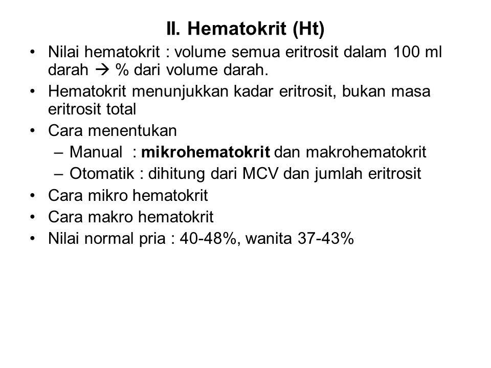 II. Hematokrit (Ht) Nilai hematokrit : volume semua eritrosit dalam 100 ml darah  % dari volume darah.
