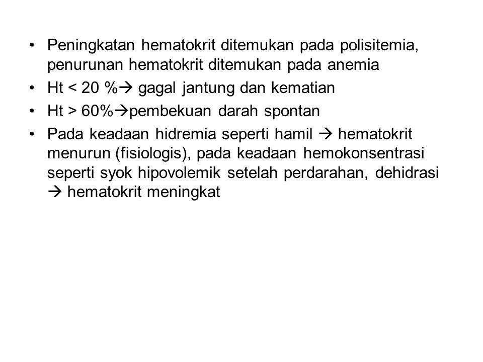 Peningkatan hematokrit ditemukan pada polisitemia, penurunan hematokrit ditemukan pada anemia