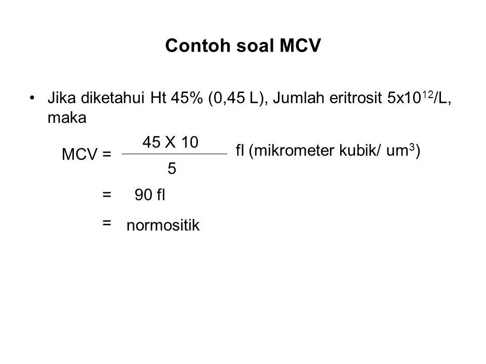 fl (mikrometer kubik/ um3)