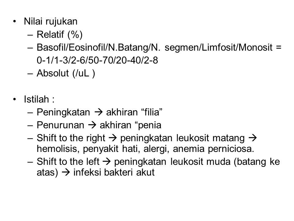 Nilai rujukan Relatif (%) Basofil/Eosinofil/N.Batang/N. segmen/Limfosit/Monosit = 0-1/1-3/2-6/50-70/20-40/2-8.