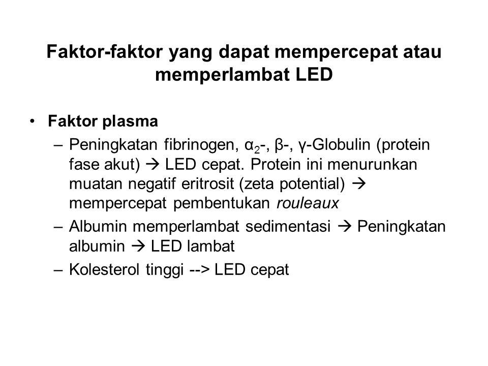 Faktor-faktor yang dapat mempercepat atau memperlambat LED