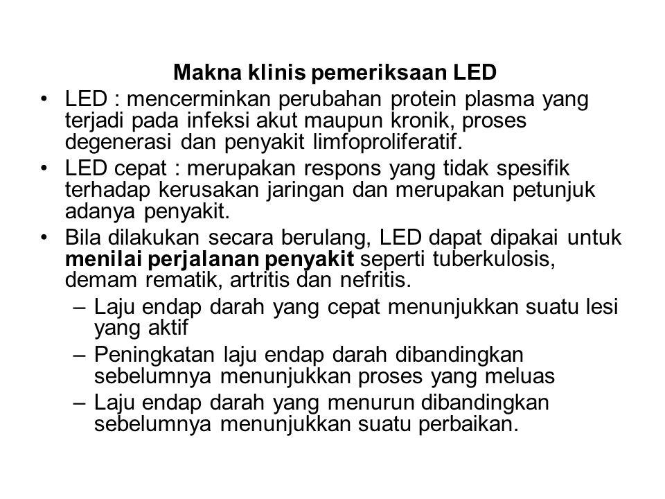 Makna klinis pemeriksaan LED