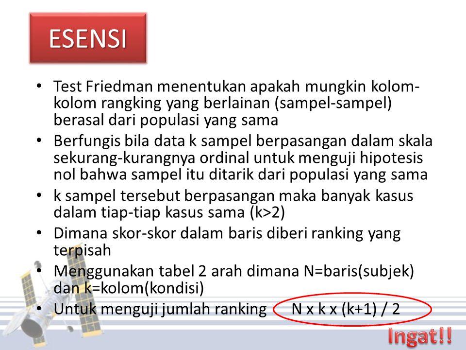 ESENSI Test Friedman menentukan apakah mungkin kolom-kolom rangking yang berlainan (sampel-sampel) berasal dari populasi yang sama.