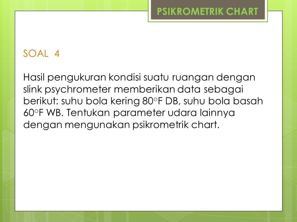 PSIKROMETRIK CHART SOAL 4.