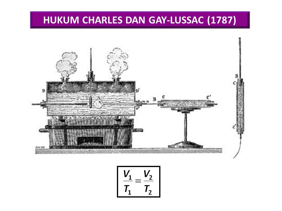 HUKUM CHARLES DAN GAY-LUSSAC (1787)