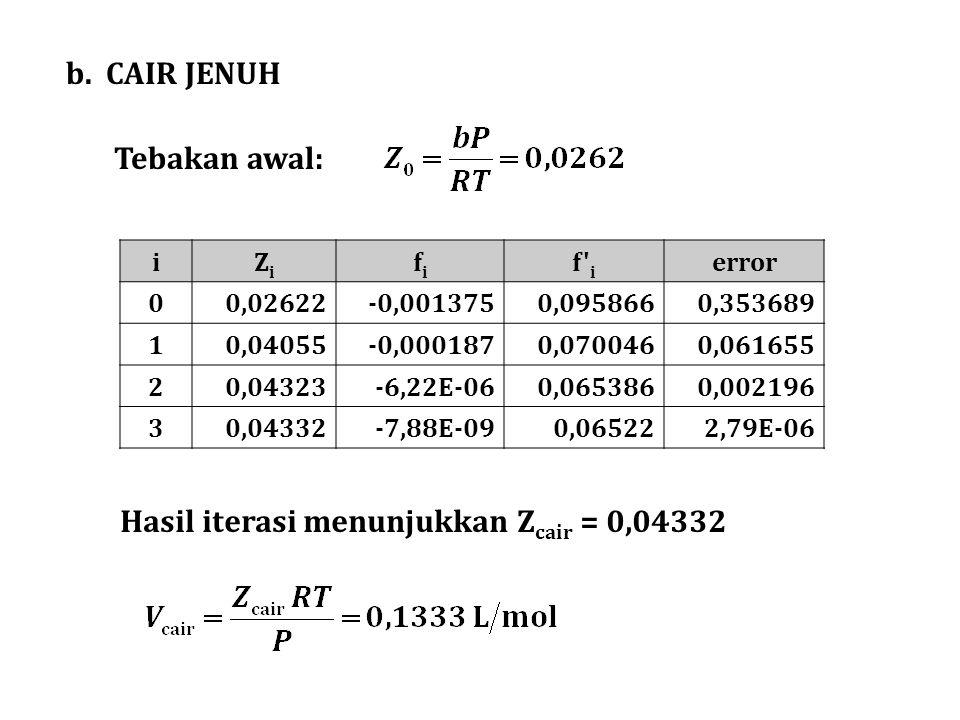 Hasil iterasi menunjukkan Zcair = 0,04332