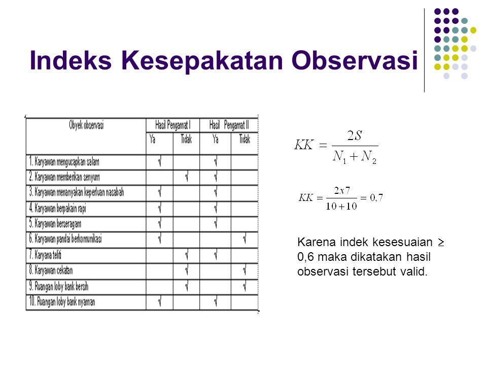Indeks Kesepakatan Observasi