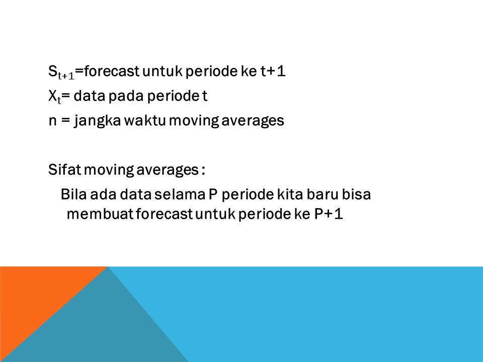 St+1=forecast untuk periode ke t+1 Xt= data pada periode t n = jangka waktu moving averages Sifat moving averages : Bila ada data selama P periode kita baru bisa membuat forecast untuk periode ke P+1