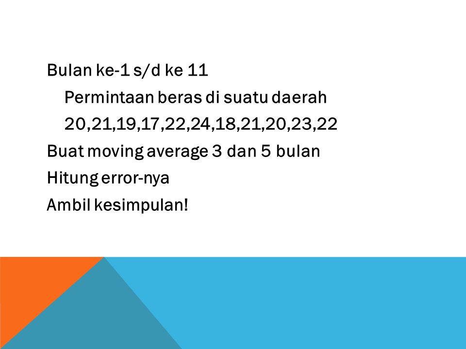 Bulan ke-1 s/d ke 11 Permintaan beras di suatu daerah 20,21,19,17,22,24,18,21,20,23,22 Buat moving average 3 dan 5 bulan Hitung error-nya Ambil kesimpulan!