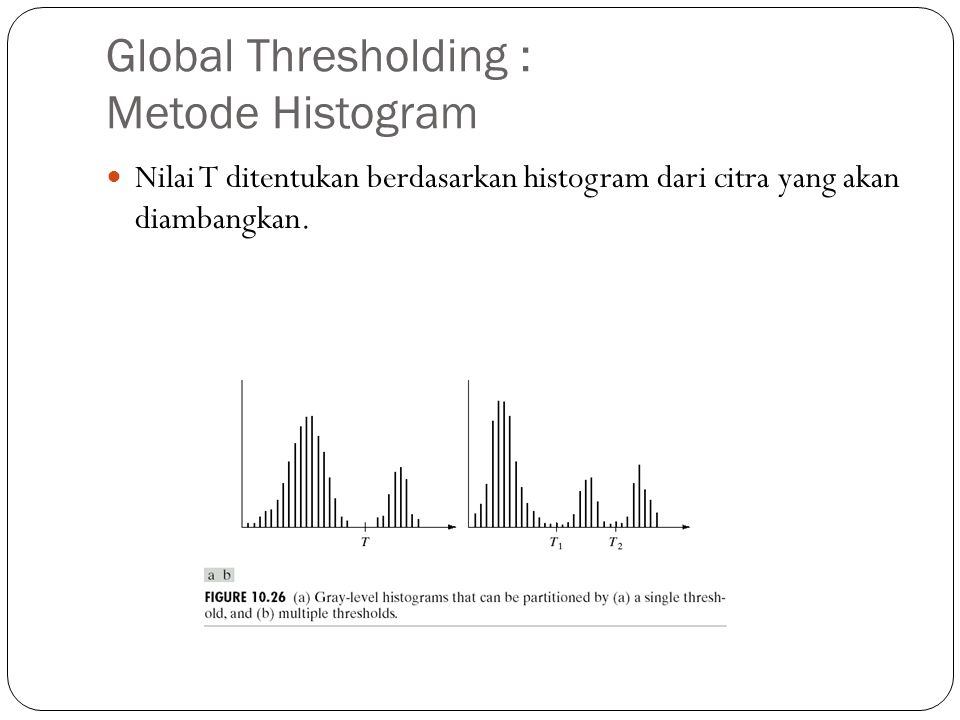 Global Thresholding : Metode Histogram