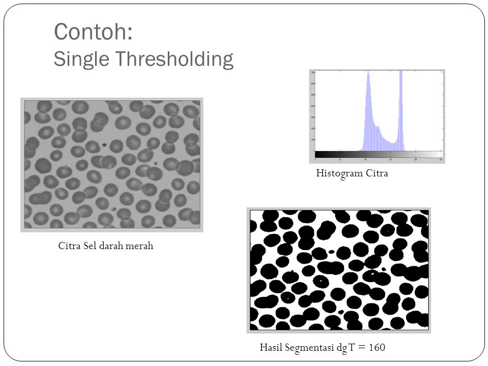 Contoh: Single Thresholding