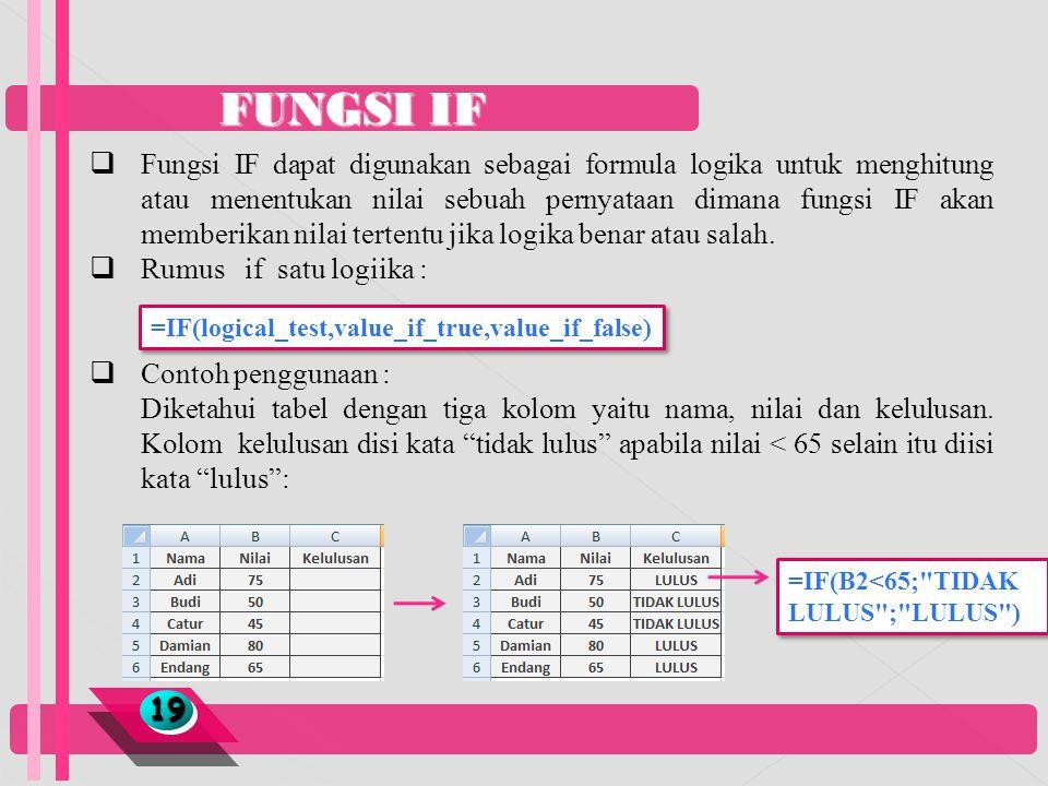 FUNGSI IF