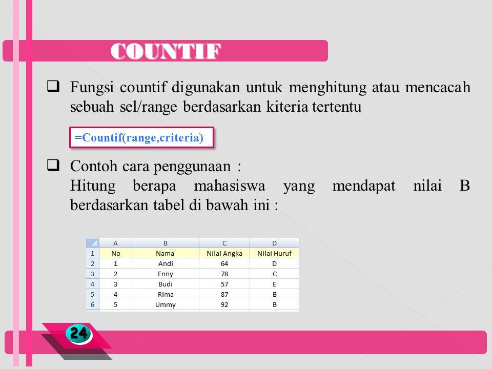 COUNTIF Fungsi countif digunakan untuk menghitung atau mencacah sebuah sel/range berdasarkan kiteria tertentu.