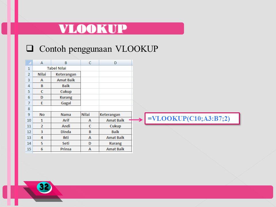 VLOOKUP Contoh penggunaan VLOOKUP =VLOOKUP(C10;A3:B7;2) 32