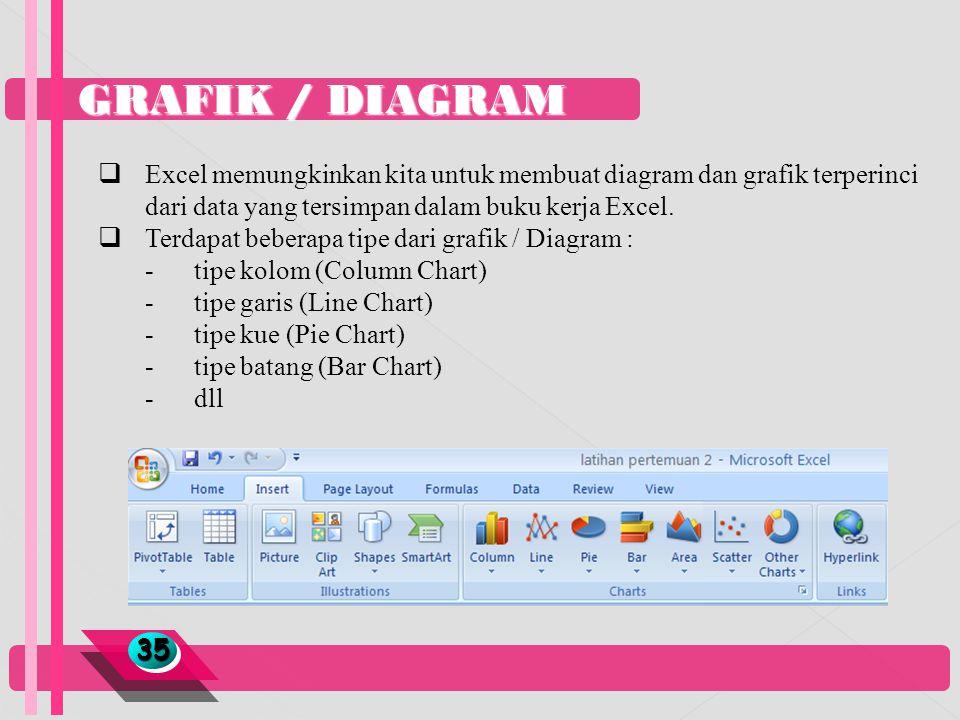 GRAFIK / DIAGRAM Excel memungkinkan kita untuk membuat diagram dan grafik terperinci dari data yang tersimpan dalam buku kerja Excel.