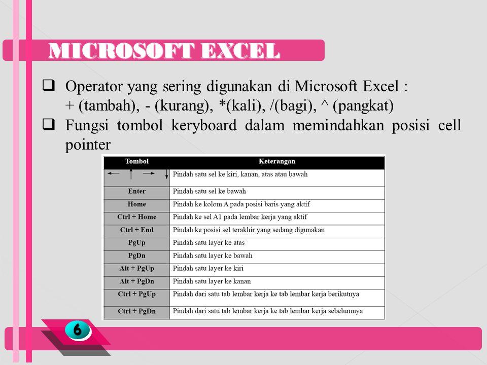 MICROSOFT EXCEL Operator yang sering digunakan di Microsoft Excel :