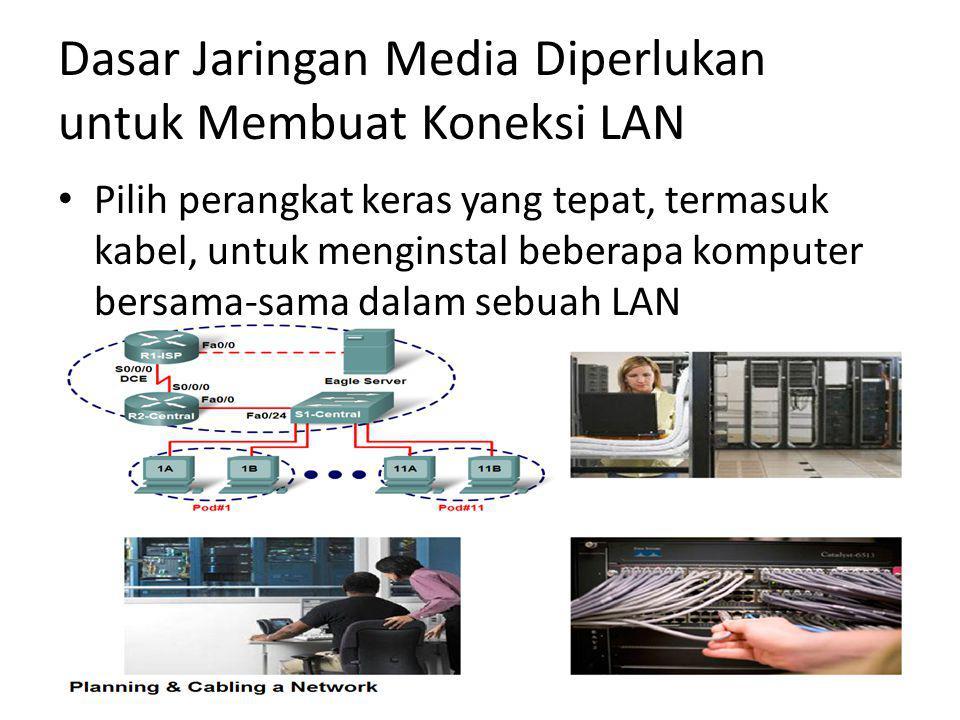 Dasar Jaringan Media Diperlukan untuk Membuat Koneksi LAN