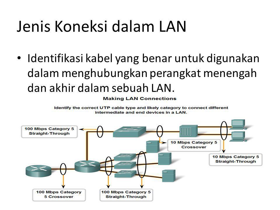 Jenis Koneksi dalam LAN