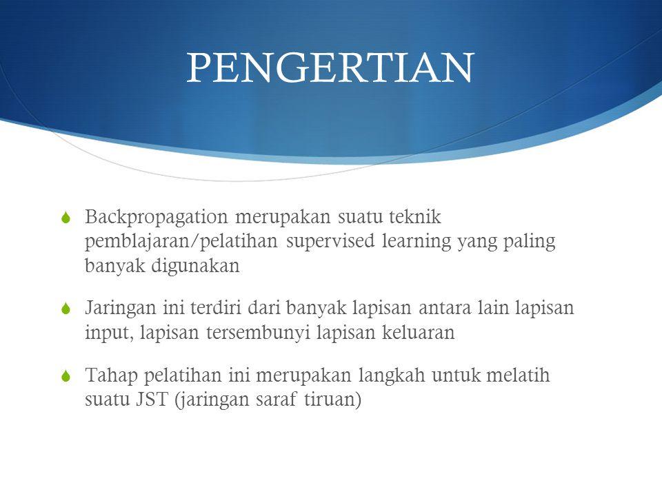 PENGERTIAN Backpropagation merupakan suatu teknik pemblajaran/pelatihan supervised learning yang paling banyak digunakan.