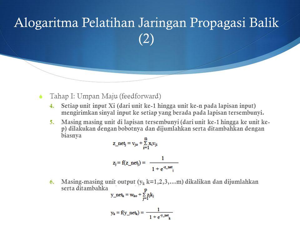 Alogaritma Pelatihan Jaringan Propagasi Balik (2)