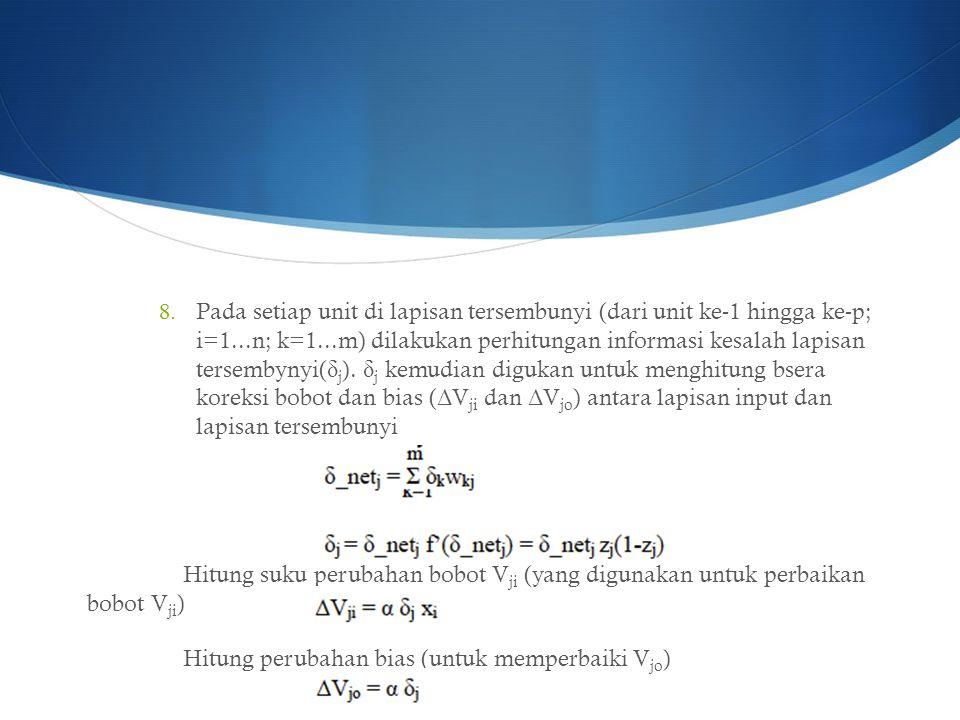 Pada setiap unit di lapisan tersembunyi (dari unit ke-1 hingga ke-p; i=1...n; k=1...m) dilakukan perhitungan informasi kesalah lapisan tersembynyi(δj). δj kemudian digukan untuk menghitung bsera koreksi bobot dan bias (ΔVji dan ΔVjo) antara lapisan input dan lapisan tersembunyi