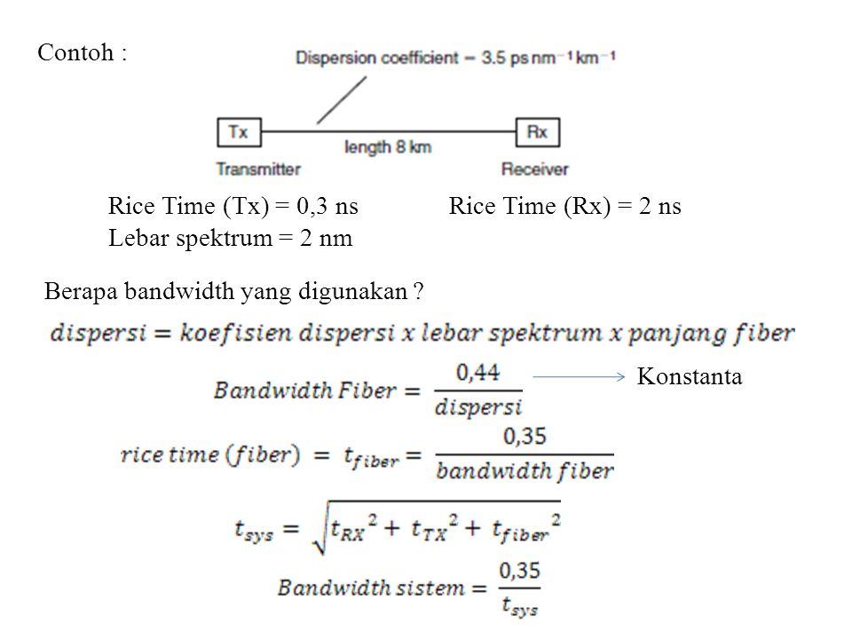 Contoh : Rice Time (Tx) = 0,3 ns. Lebar spektrum = 2 nm. Rice Time (Rx) = 2 ns. Berapa bandwidth yang digunakan