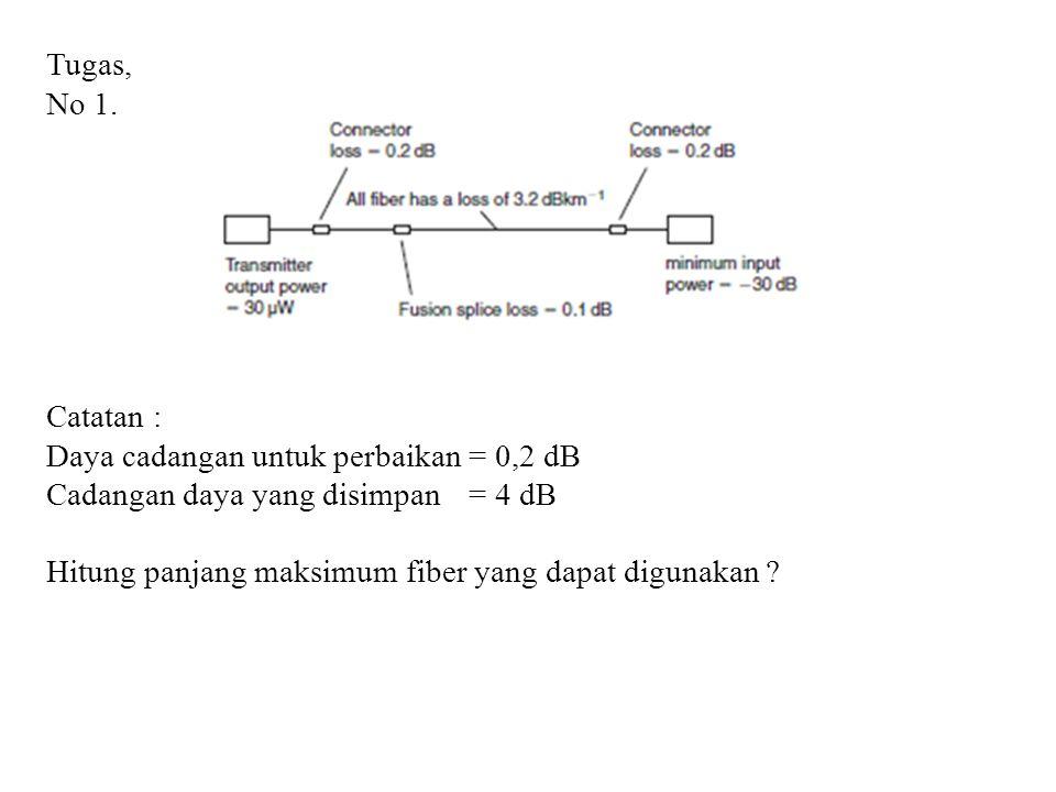 Tugas, No 1. Catatan : Daya cadangan untuk perbaikan = 0,2 dB. Cadangan daya yang disimpan = 4 dB.