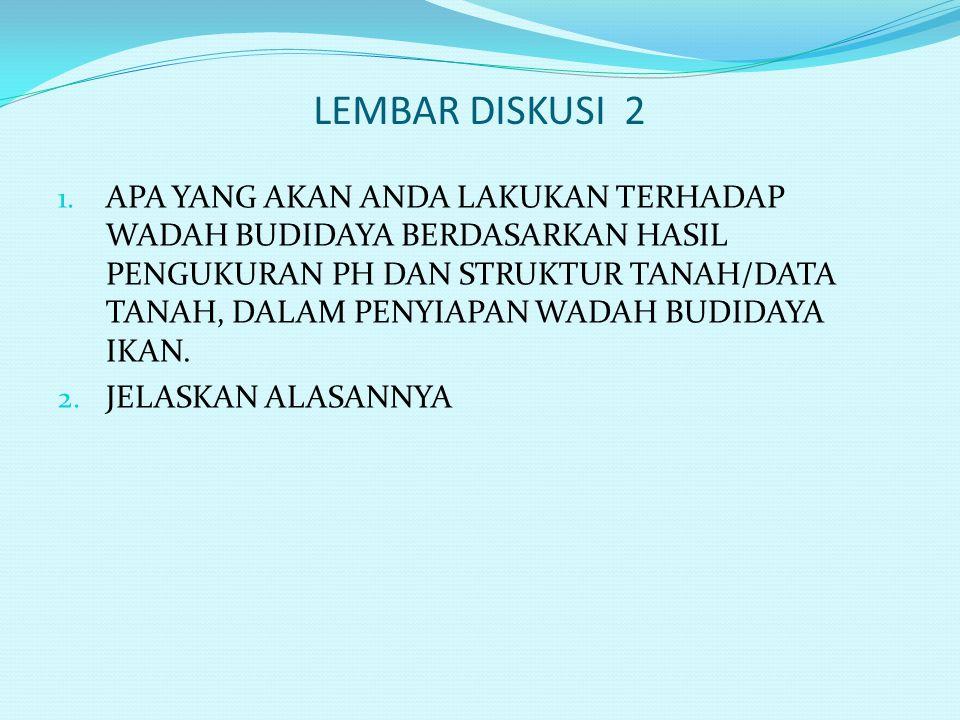LEMBAR DISKUSI 2