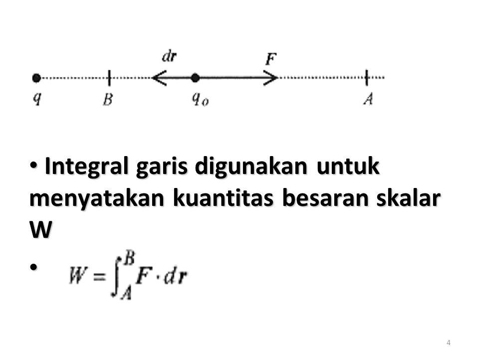 Integral garis digunakan untuk menyatakan kuantitas besaran skalar W