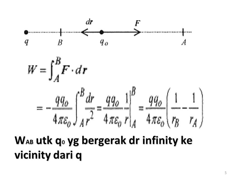 WAB utk q0 yg bergerak dr infinity ke vicinity dari q