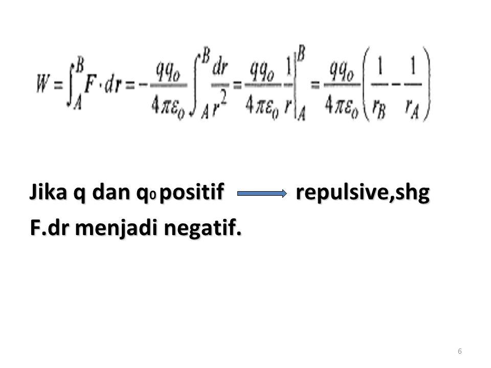 Jika q dan q0 positif repulsive,shg F.dr menjadi negatif.