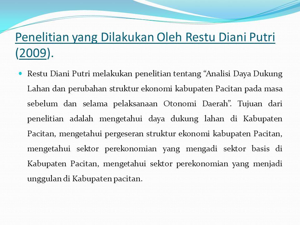 Penelitian yang Dilakukan Oleh Restu Diani Putri (2009).