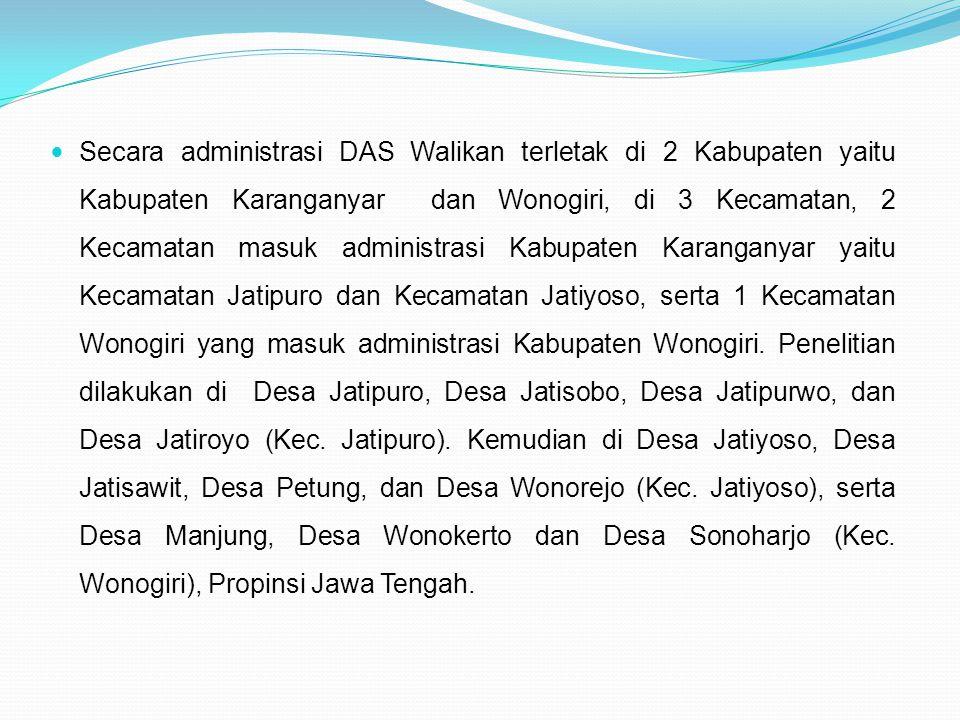 Secara administrasi DAS Walikan terletak di 2 Kabupaten yaitu Kabupaten Karanganyar dan Wonogiri, di 3 Kecamatan, 2 Kecamatan masuk administrasi Kabupaten Karanganyar yaitu Kecamatan Jatipuro dan Kecamatan Jatiyoso, serta 1 Kecamatan Wonogiri yang masuk administrasi Kabupaten Wonogiri.
