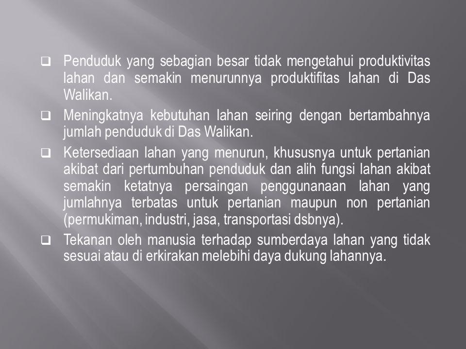 Penduduk yang sebagian besar tidak mengetahui produktivitas lahan dan semakin menurunnya produktifitas lahan di Das Walikan.