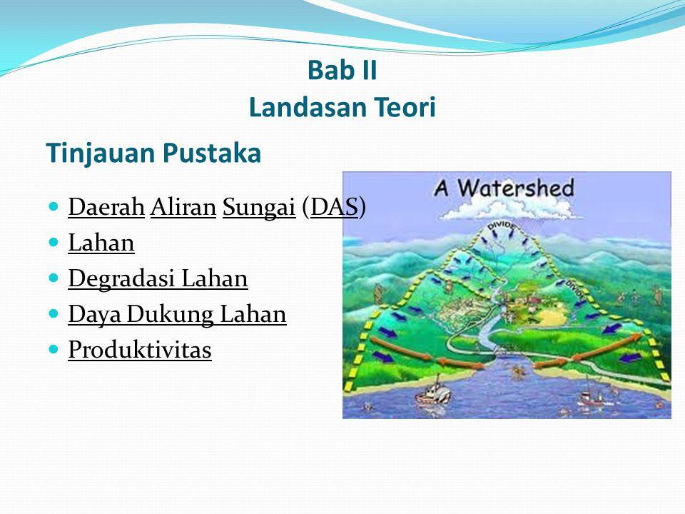 Bab II Landasan Teori Tinjauan Pustaka Daerah Aliran Sungai (DAS)