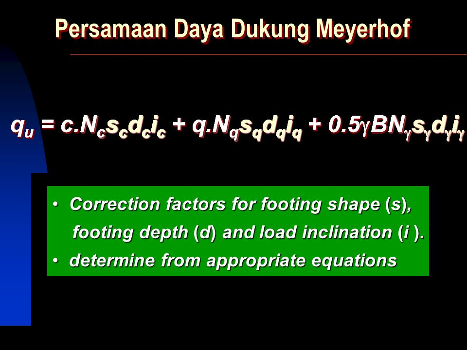 Persamaan Daya Dukung Meyerhof