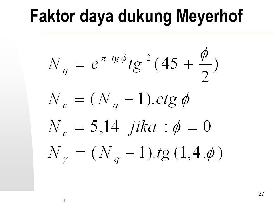Faktor daya dukung Meyerhof