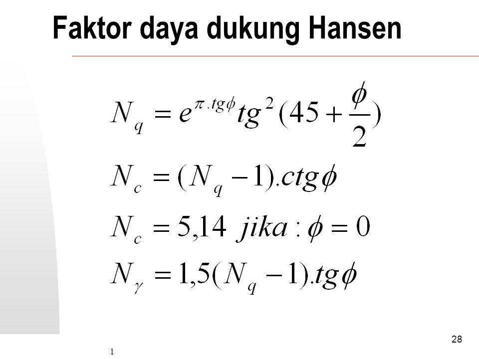Faktor daya dukung Hansen