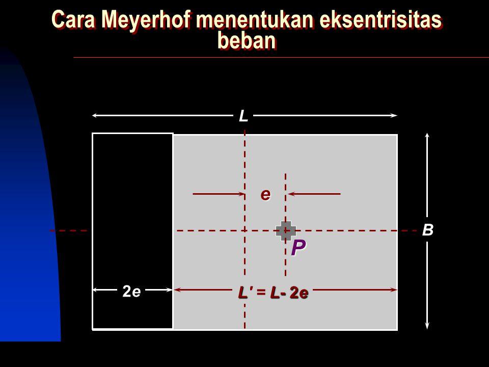 Cara Meyerhof menentukan eksentrisitas beban