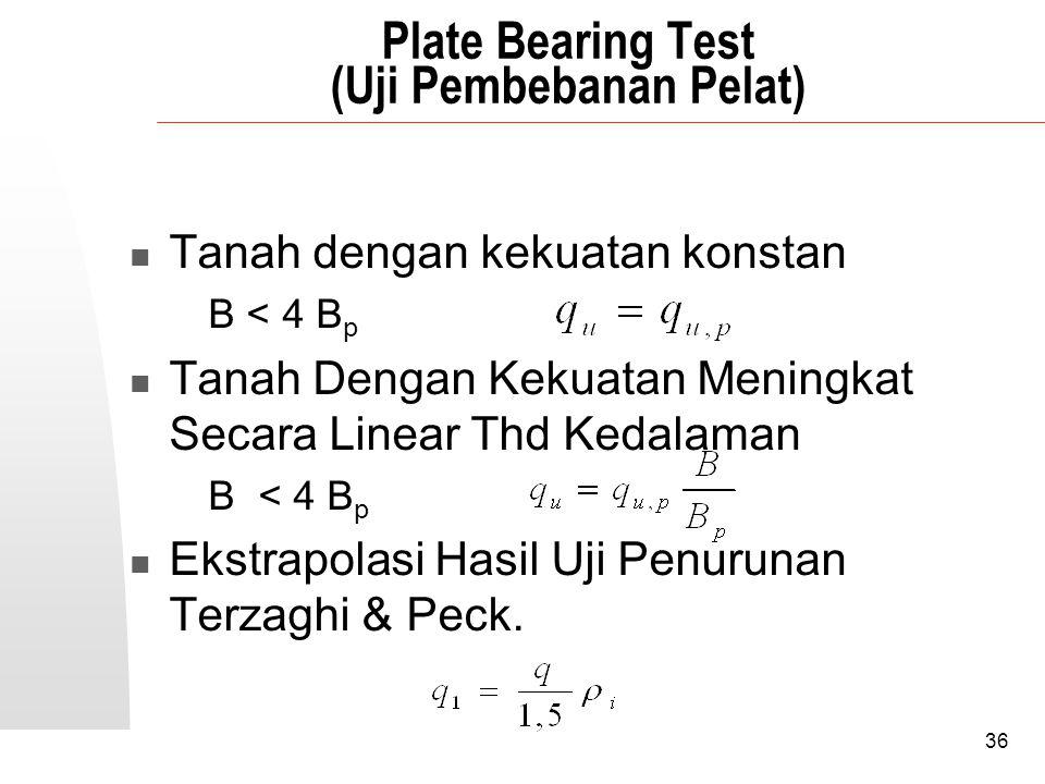 Plate Bearing Test (Uji Pembebanan Pelat)