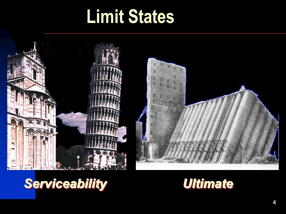 Limit States Serviceability Ultimate