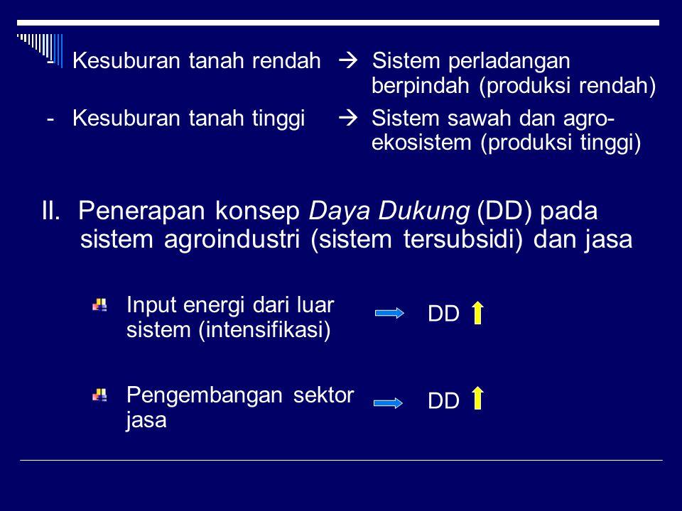 -. Kesuburan tanah rendah