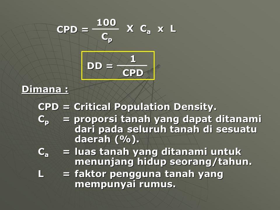 100 CPD = X Ca x L. Cp. 1. DD = CPD. Dimana : CPD = Critical Population Density.