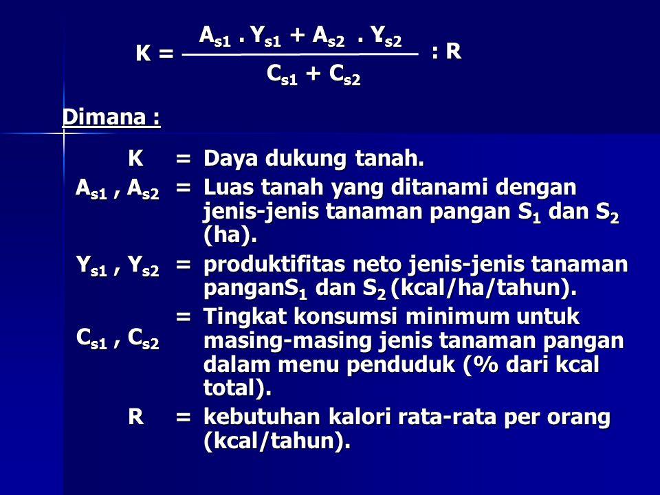 As1 Ys1 + As2 Ys2 . . . K = : R. Cs1 + Cs2. Dimana : K = Daya dukung tanah.